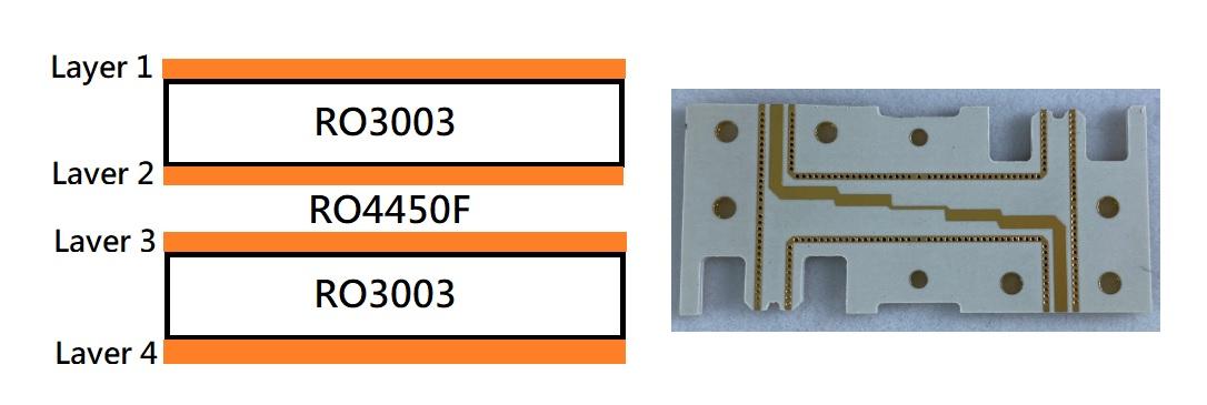 PCB Case : RO3003 + RO4450F